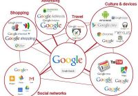 Google и проекты на фрихостах