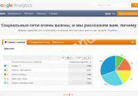 Возможности Google Analytics — как получить максимум из сервиса
